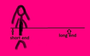 short end of stick figure